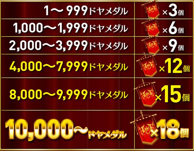 ミニゲーム報酬1.png